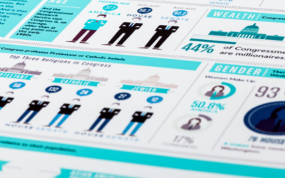 Why Infographics are Perfect for Displaying Your Data