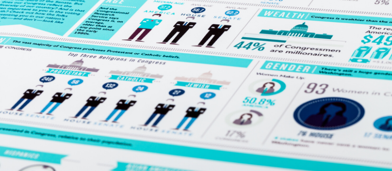 Why Infographics Are a Beautiful Solution for Displaying Your Data